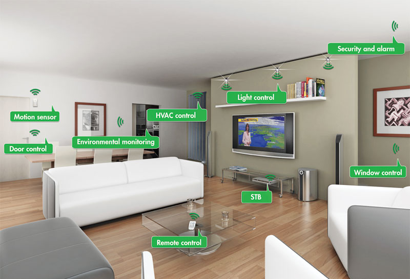 ak ll ev sistemleri argonath m hend sl k ltd t elektirik ak ll ev sistemleri. Black Bedroom Furniture Sets. Home Design Ideas
